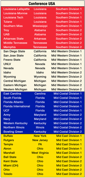 who is in the playoffs fbs football schedules